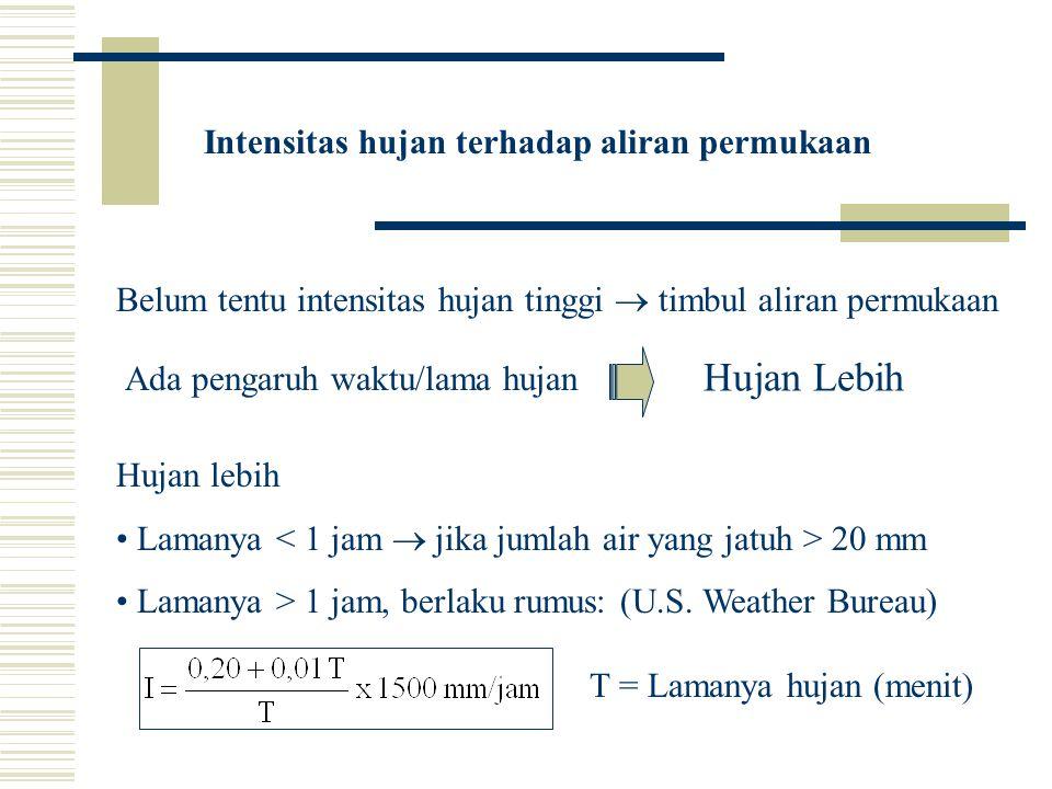 Intensitas hujan Intensitas hujan (mm/jam) Klasifikasi < 6,25Rendah (gerimis) 6,25 – 12,5Sedang 12,5 – 50Lebat > 50Sangat lebat Kohnke dan Bertrand (1