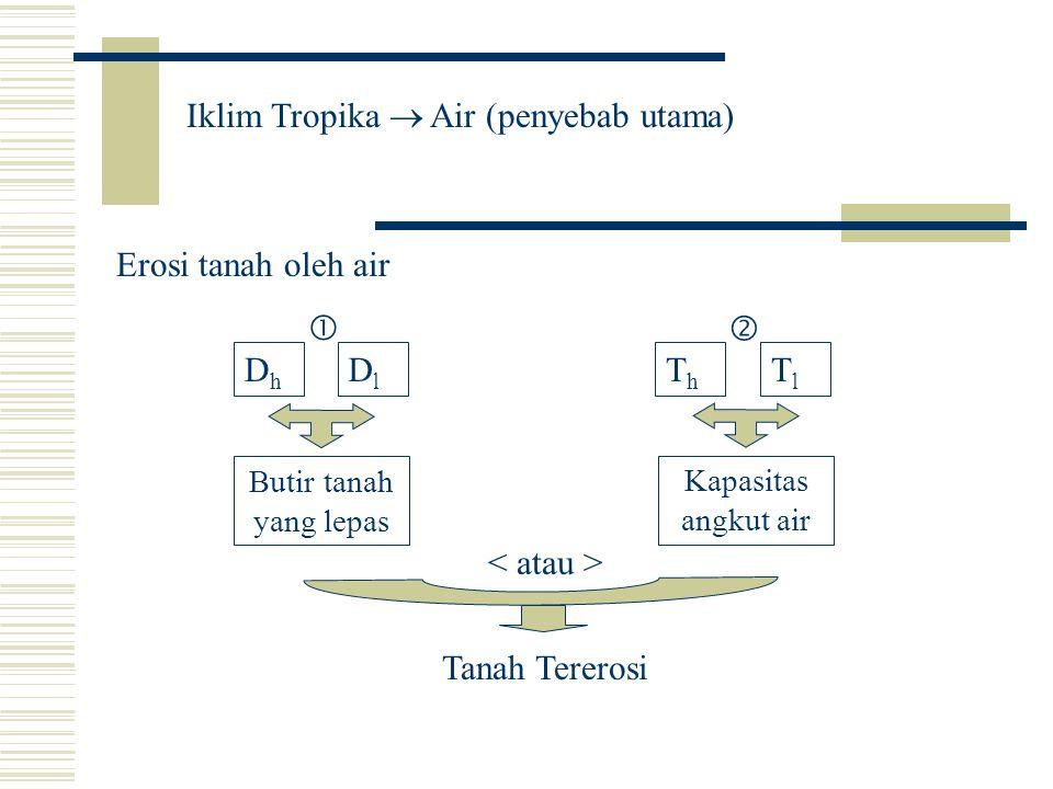 Mengapa Erosi terjadi? Ini sangat tergantung pada daya kesetimbangan antara air hujan (atau limpasan) dengan tanah. Air hujan dan runoff befungsi seba