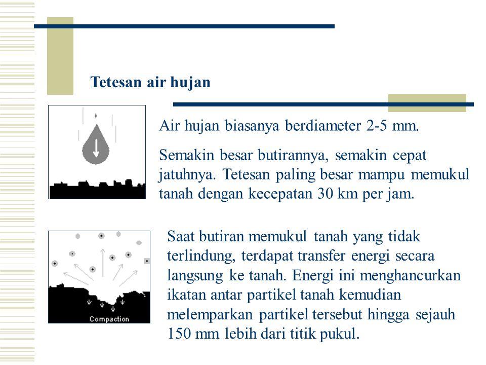 Butir hujan dengan kecepatan tinggi Butir hujan mengenai tanah yang tidak terlindung Aliran dengan membawa material tanah