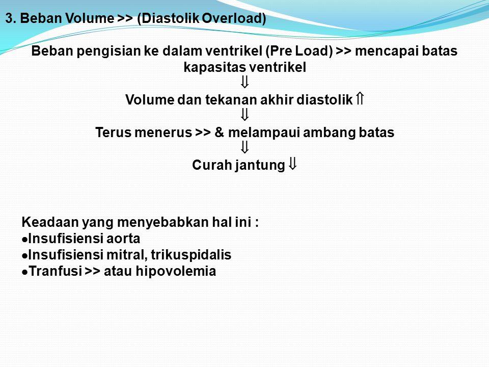 3. Beban Volume >> (Diastolik Overload) Beban pengisian ke dalam ventrikel (Pre Load) >> mencapai batas kapasitas ventrikel  Volume dan tekanan akhir