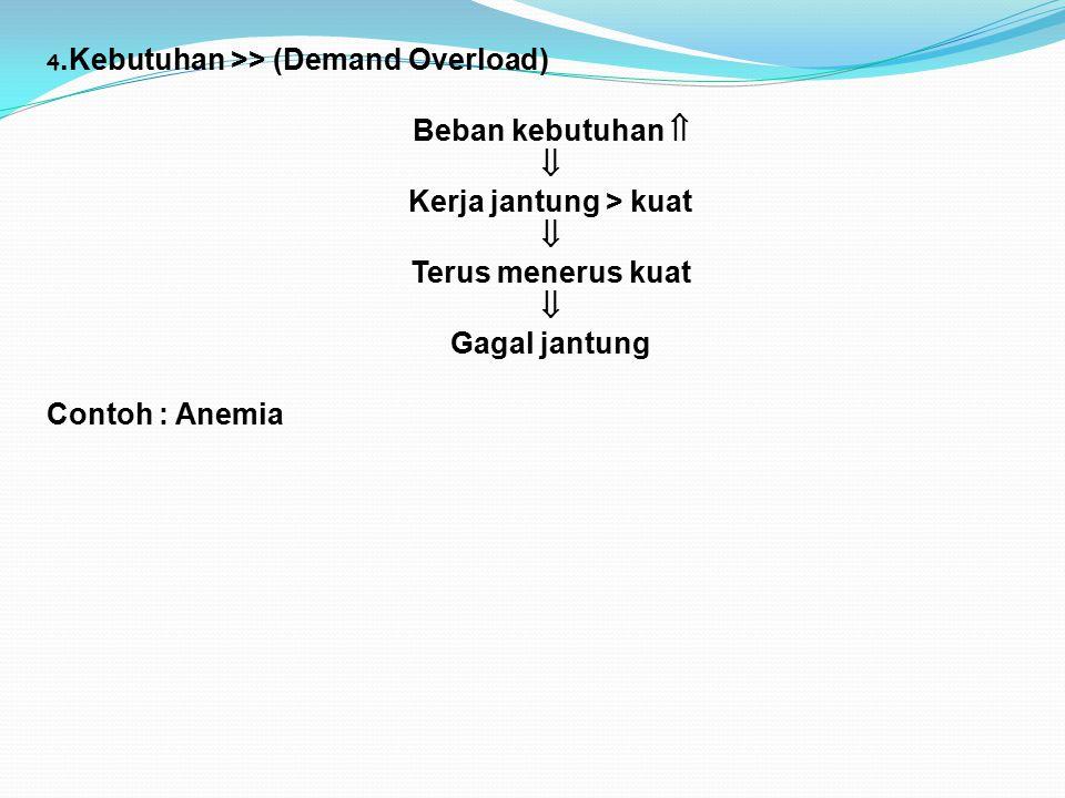 4.Kebutuhan >> (Demand Overload) Beban kebutuhan   Kerja jantung > kuat  Terus menerus kuat  Gagal jantung Contoh : Anemia