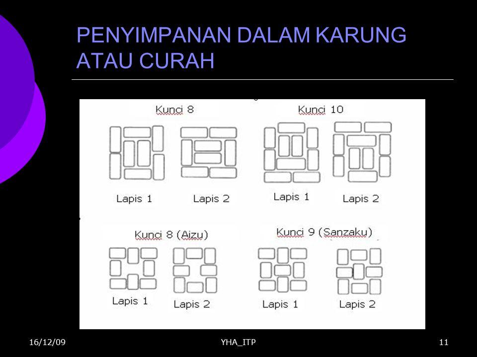 YHA_ITP11 PENYIMPANAN DALAM KARUNG ATAU CURAH 16/12/09