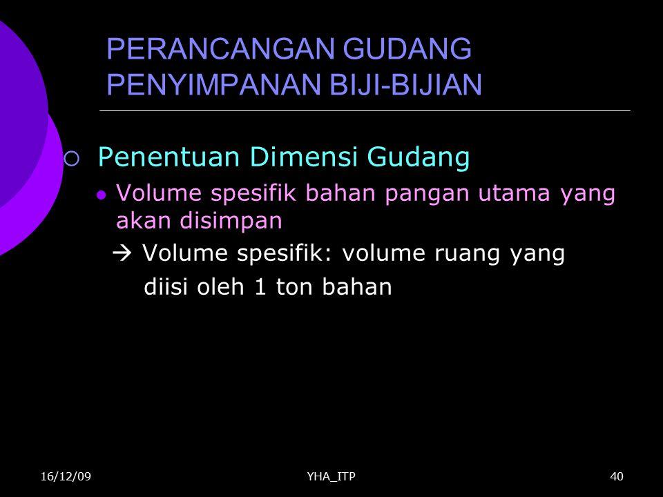YHA_ITP40 PERANCANGAN GUDANG PENYIMPANAN BIJI-BIJIAN  Penentuan Dimensi Gudang Volume spesifik bahan pangan utama yang akan disimpan  Volume spesifi