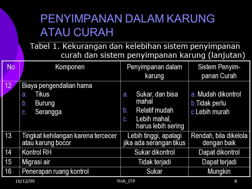YHA_ITP29 PERANCANGAN GUDANG PENYIMPANAN BIJI-BIJIAN  Pemilihan Lokasi harus memenuhi kriteria: 5.