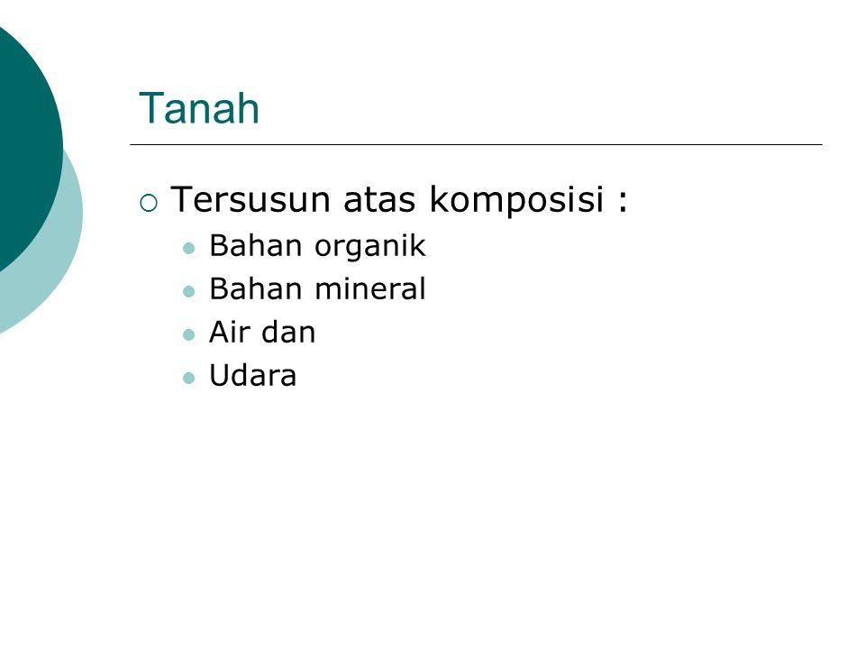 Tanah  Tersusun atas komposisi : Bahan organik Bahan mineral Air dan Udara