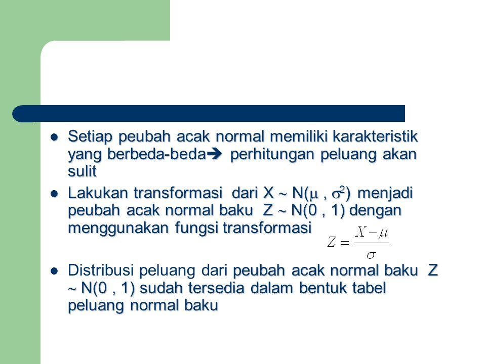 Setiap peubah acak normal memiliki karakteristik yang berbeda-beda  perhitungan peluang akan sulit Setiap peubah acak normal memiliki karakteristik yang berbeda-beda  perhitungan peluang akan sulit Lakukan transformasi dari X  N( ,  2 ) menjadi peubah acak normal baku Z  N(0, 1) dengan menggunakan fungsi transformasi Lakukan transformasi dari X  N( ,  2 ) menjadi peubah acak normal baku Z  N(0, 1) dengan menggunakan fungsi transformasi peubah acak normal baku Z  N(0, 1) sudah tersedia dalam bentuk tabel peluang normal baku Distribusi peluang dari peubah acak normal baku Z  N(0, 1) sudah tersedia dalam bentuk tabel peluang normal baku