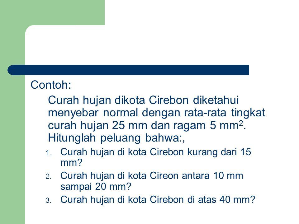 Contoh: Curah hujan dikota Cirebon diketahui menyebar normal dengan rata-rata tingkat curah hujan 25 mm dan ragam 5 mm 2.