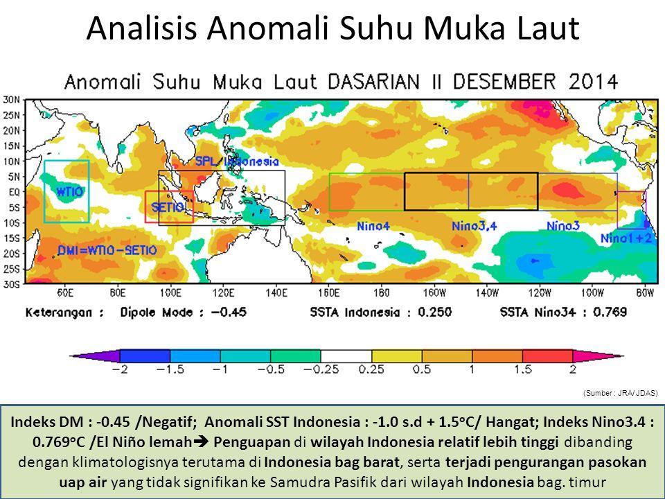 Analisis Anomali Suhu Muka Laut Indeks DM : -0.45 /Negatif; Anomali SST Indonesia : -1.0 s.d + 1.5 o C/ Hangat; Indeks Nino3.4 : 0.769 o C /El Niño lemah  Penguapan di wilayah Indonesia relatif lebih tinggi dibanding dengan klimatologisnya terutama di Indonesia bag barat, serta terjadi pengurangan pasokan uap air yang tidak signifikan ke Samudra Pasifik dari wilayah Indonesia bag.