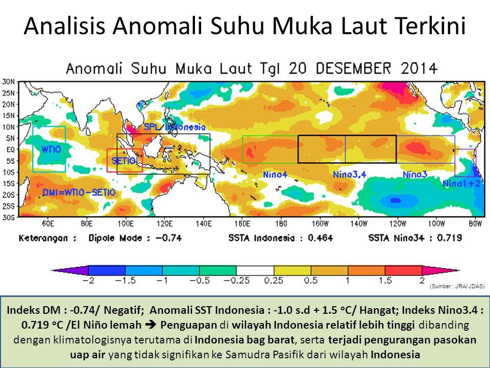 Analisis Anomali Suhu Muka Laut Terkini Indeks DM : -0.74/ Negatif; Anomali SST Indonesia : -1.0 s.d + 1.5 o C/ Hangat; Indeks Nino3.4 : 0.719 o C /El Niño lemah  Penguapan di wilayah Indonesia relatif lebih tinggi dibanding dengan klimatologisnya terutama di Indonesia bag barat, serta terjadi pengurangan pasokan uap air yang tidak signifikan ke Samudra Pasifik dari wilayah Indonesia (Sumber : JRA/ JDAS)