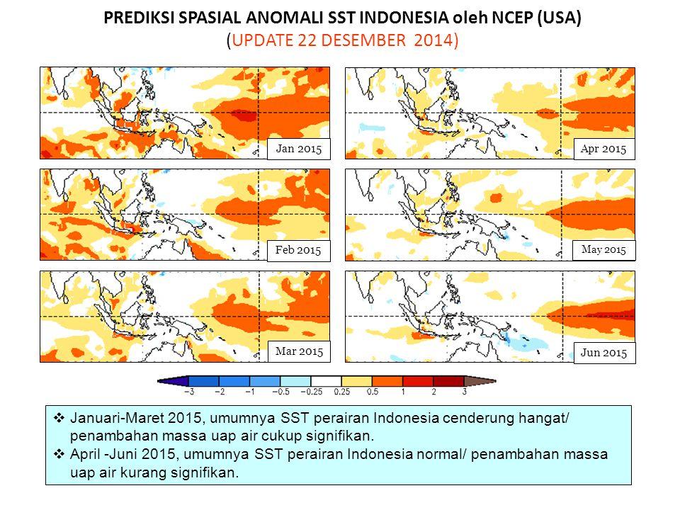PREDIKSI SPASIAL ANOMALI SST INDONESIA oleh NCEP (USA) (UPDATE 22 DESEMBER 2014) May 2015 Jun 2015 Mar 2015 Jan 2015 Feb 2015 Apr 2015  Januari-Maret 2015, umumnya SST perairan Indonesia cenderung hangat/ penambahan massa uap air cukup signifikan.