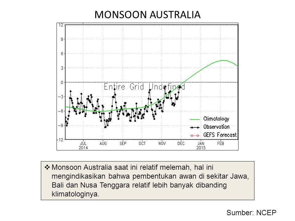 MONSOON AUSTRALIA  Monsoon Australia saat ini relatif melemah, hal ini mengindikasikan bahwa pembentukan awan di sekitar Jawa, Bali dan Nusa Tenggara relatif lebih banyak dibanding klimatologinya.