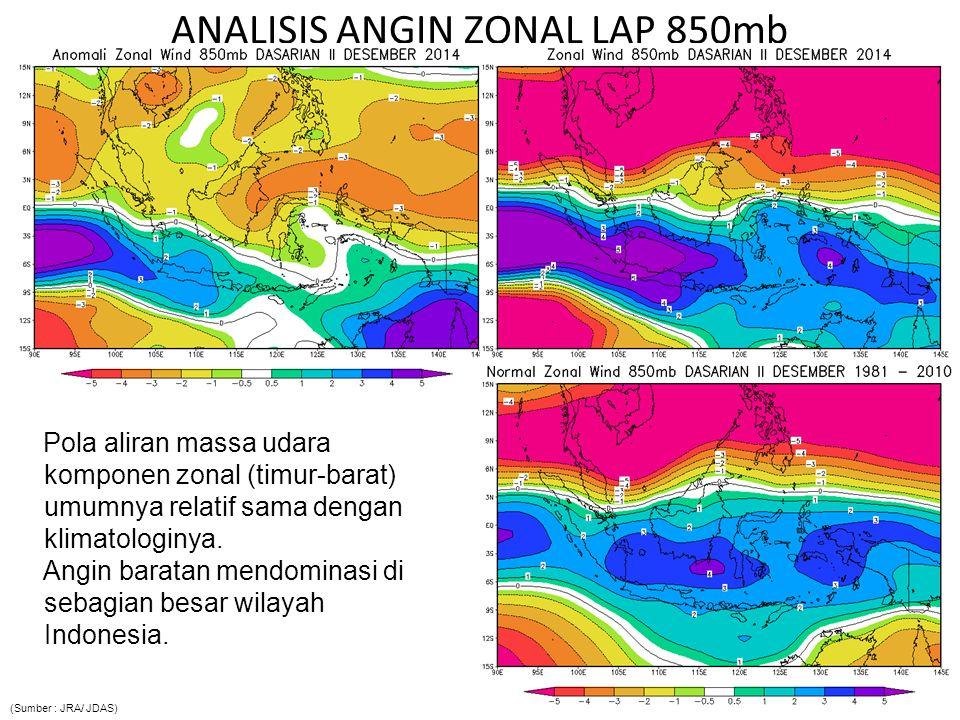 Prediksi ENSO dari Institusi Internasional Seluruh institusi internasional memprediksi perkembangan ENSO bulan Januari 2015 berada pada kondisi El Nino.