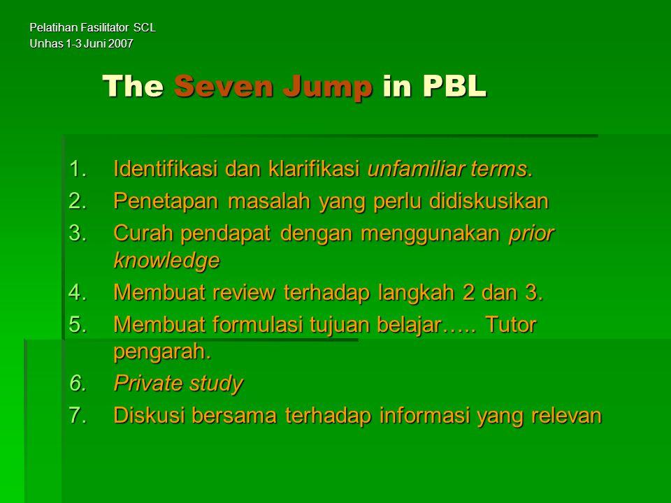 The Seven Jump in PBL 1.Identifikasi dan klarifikasi unfamiliar terms. 2.Penetapan masalah yang perlu didiskusikan 3.Curah pendapat dengan menggunakan