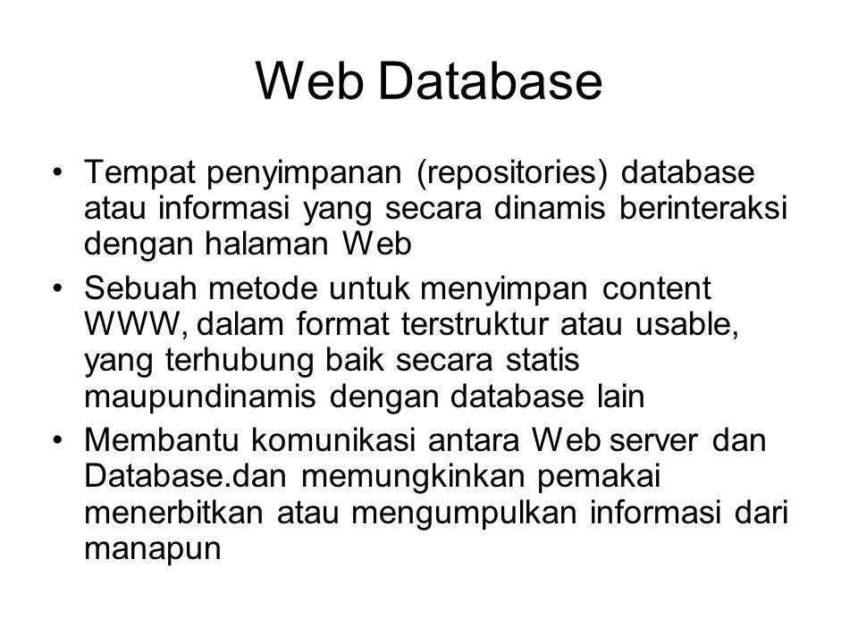 Web Database Tempat penyimpanan (repositories) database atau informasi yang secara dinamis berinteraksi dengan halaman Web Sebuah metode untuk menyimpan content WWW, dalam format terstruktur atau usable, yang terhubung baik secara statis maupundinamis dengan database lain Membantu komunikasi antara Web server dan Database.dan memungkinkan pemakai menerbitkan atau mengumpulkan informasi dari manapun