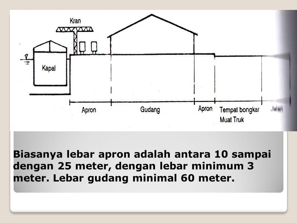 Biasanya lebar apron adalah antara 10 sampai dengan 25 meter, dengan lebar minimum 3 meter. Lebar gudang minimal 60 meter.