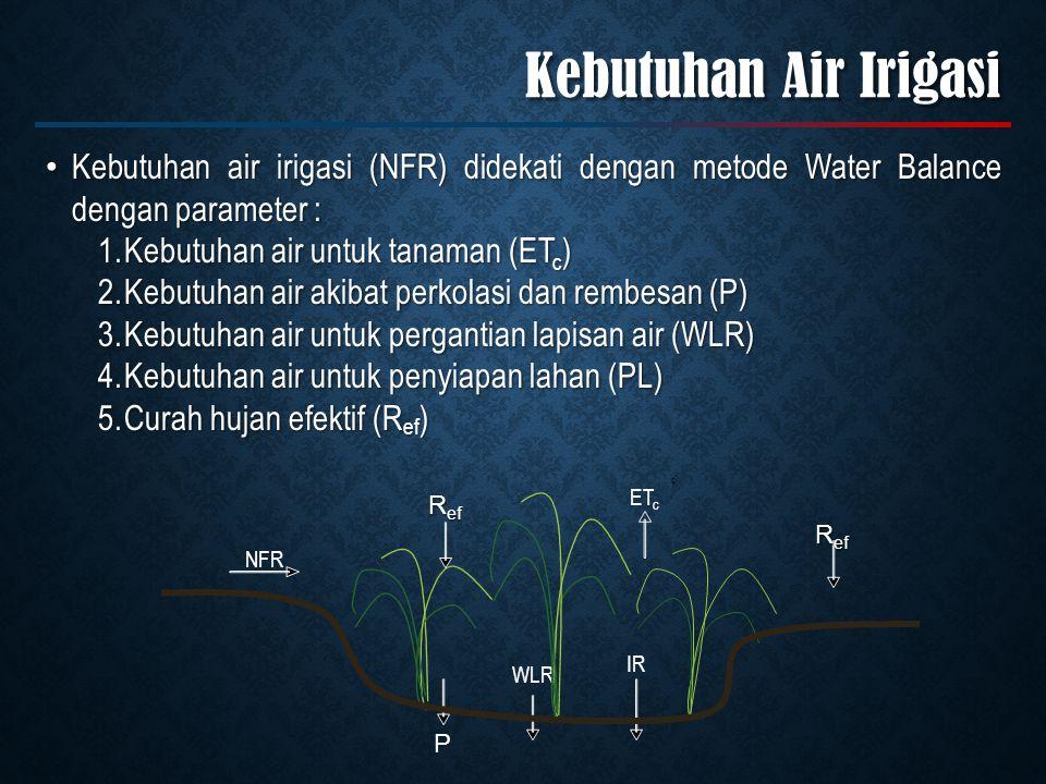Kebutuhan Air Irigasi Kebutuhan air irigasi (NFR) didekati dengan metode Water Balance dengan parameter : Kebutuhan air irigasi (NFR) didekati dengan metode Water Balance dengan parameter : 1.Kebutuhan air untuk tanaman (ET c ) 2.Kebutuhan air akibat perkolasi dan rembesan (P) 3.Kebutuhan air untuk pergantian lapisan air (WLR) 4.Kebutuhan air untuk penyiapan lahan (PL) 5.Curah hujan efektif (R ef ) WLR NFR R ef ET c c P IR R ef