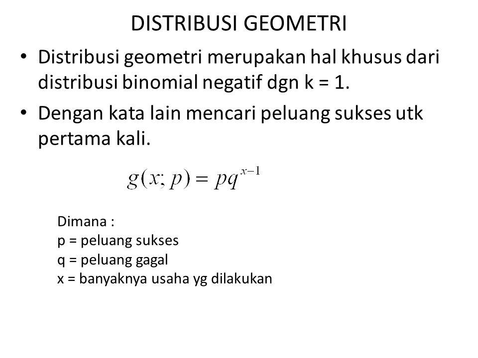 DISTRIBUSI GEOMETRI Distribusi geometri merupakan hal khusus dari distribusi binomial negatif dgn k = 1. Dengan kata lain mencari peluang sukses utk p