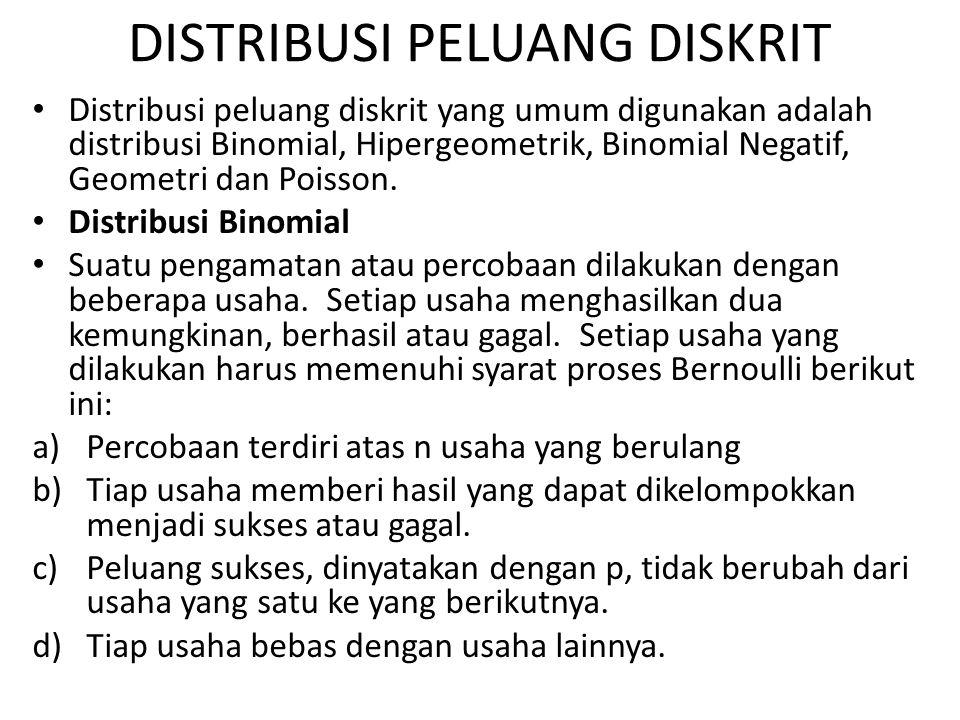 DISTRIBUSI PELUANG DISKRIT Distribusi peluang diskrit yang umum digunakan adalah distribusi Binomial, Hipergeometrik, Binomial Negatif, Geometri dan P