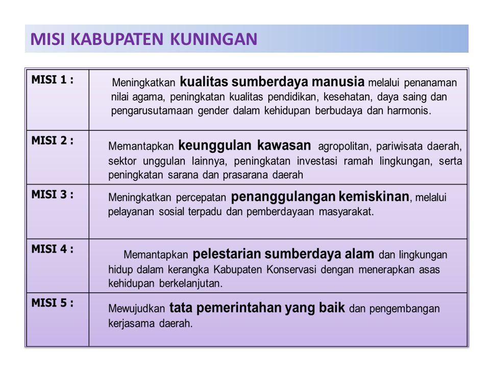 TAHAPAN RENCANA PEMBANGUNAN JANGKA MENENGAH DAERAH (RPJMD) 2014-2018 Pemantapan Prasarana-Sarana Ekonomi Pemantapan Produktivitas Daerah Pemantapan Sumberdaya Manusia Pemantapan Daya Saing Daerah Pemantapan kesejahteraan Masyarakat Sasaran Pokok (Fokus): Peningkatan Produktivitas dan Pemerataan Pembangunan Daerah Sasaran Pokok (Fokus): Pemeliharaan Prasarana Dasar dan Peningkatan Sarana Prasarana Ekonomi Daerah Sasaran Pokok (Fokus): Pemantapan Kapasitas dan Mutu Sumberdaya Manusia Sasaran Pokok (Fokus): Percepatan Pengembangan Unggulan Daerah Sasaran Pokok (Fokus): Pengukuhan Keunggulan Daerah dan Pemantapan Kesejahteraan serta Kemandirian Masyarakat 2014 2015 2016 2017 2018