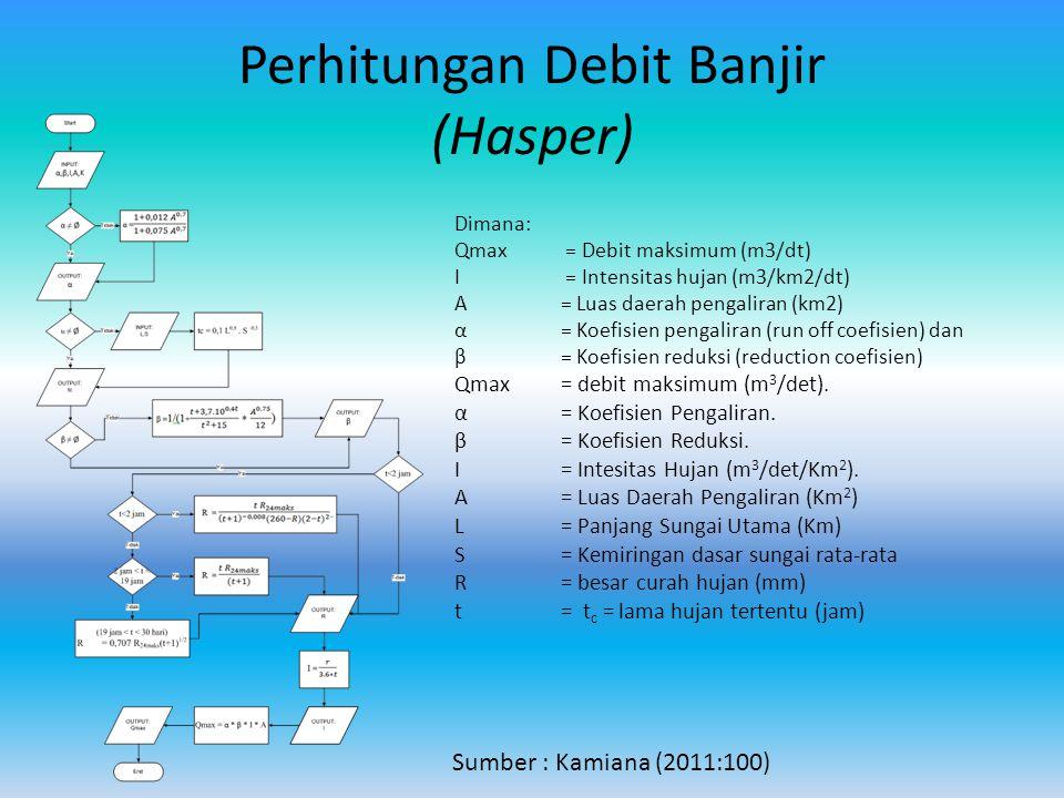 Perhitungan Debit Banjir (Hasper) Dimana: Qmax = Debit maksimum (m3/dt) I = Intensitas hujan (m3/km2/dt) A = Luas daerah pengaliran (km2) α = Koefisie