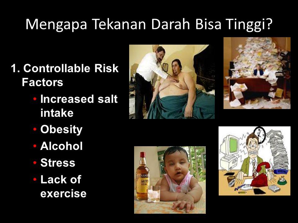 Mengapa Tekanan Darah Bisa Tinggi? 1. Controllable Risk Factors Increased salt intake Obesity Alcohol Stress Lack of exercise