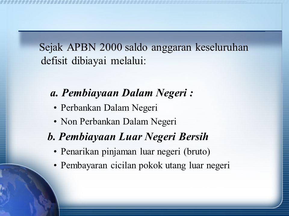 Sejak APBN 2000 saldo anggaran keseluruhan defisit dibiayai melalui: a. Pembiayaan Dalam Negeri : Perbankan Dalam Negeri Non Perbankan Dalam Negeri b.