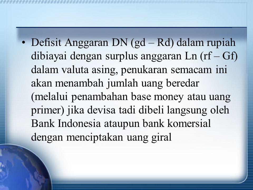 Defisit Anggaran DN (gd – Rd) dalam rupiah dibiayai dengan surplus anggaran Ln (rf – Gf) dalam valuta asing, penukaran semacam ini akan menambah jumla