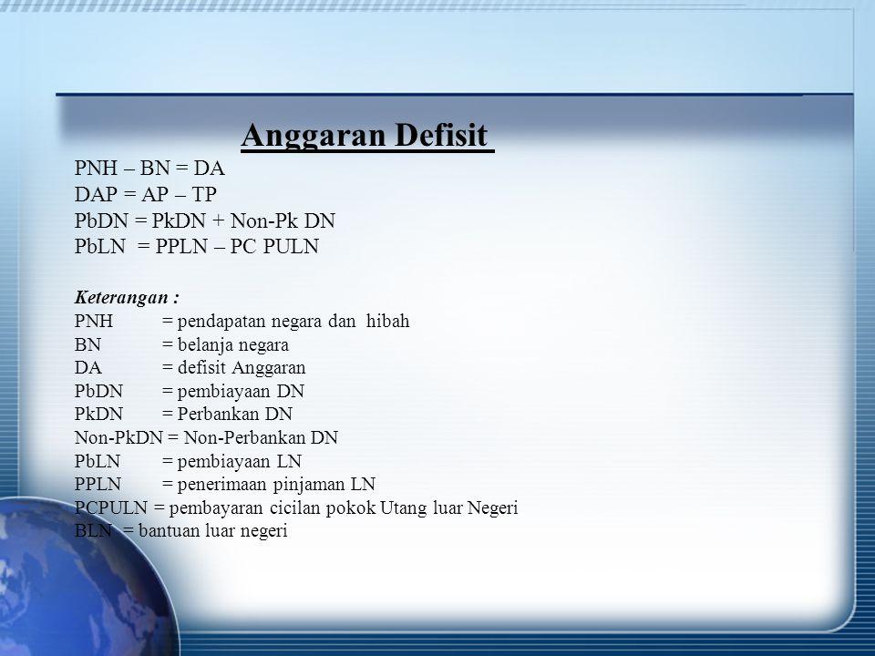 Anggaran Defisit PNH – BN = DA DAP = AP – TP PbDN = PkDN + Non-Pk DN PbLN = PPLN – PC PULN Keterangan : PNH= pendapatan negara dan hibah BN = belanja