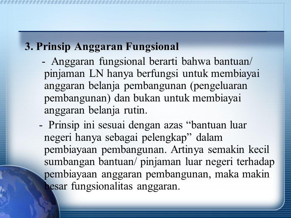 3. Prinsip Anggaran Fungsional - Anggaran fungsional berarti bahwa bantuan/ pinjaman LN hanya berfungsi untuk membiayai anggaran belanja pembangunan (