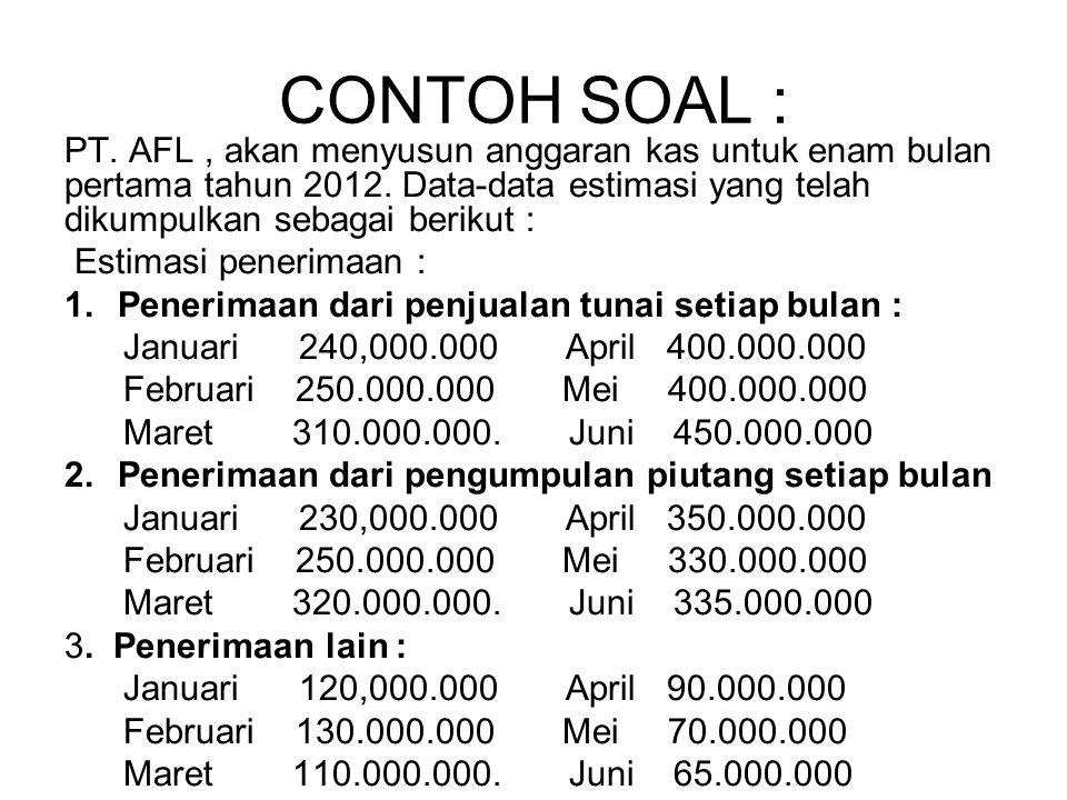CONTOH SOAL : PT. AFL, akan menyusun anggaran kas untuk enam bulan pertama tahun 2012. Data-data estimasi yang telah dikumpulkan sebagai berikut : Est