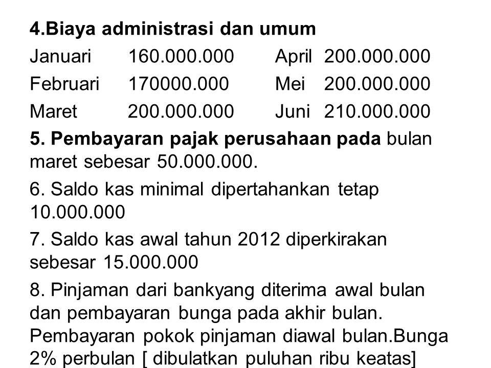4.Biaya administrasi dan umum Januari 160.000.000April 200.000.000 Februari170000.000Mei 200.000.000 Maret 200.000.000Juni 210.000.000 5. Pembayaran p