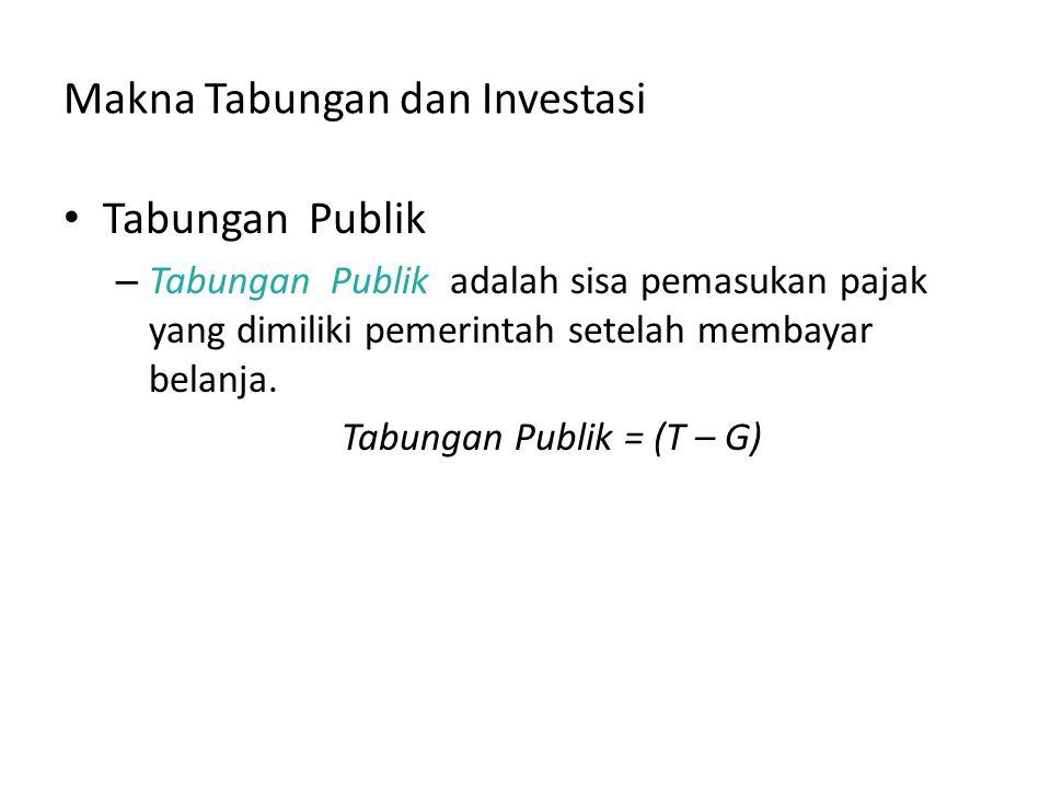 Makna Tabungan dan Investasi Tabungan Publik – Tabungan Publik adalah sisa pemasukan pajak yang dimiliki pemerintah setelah membayar belanja. Tabungan