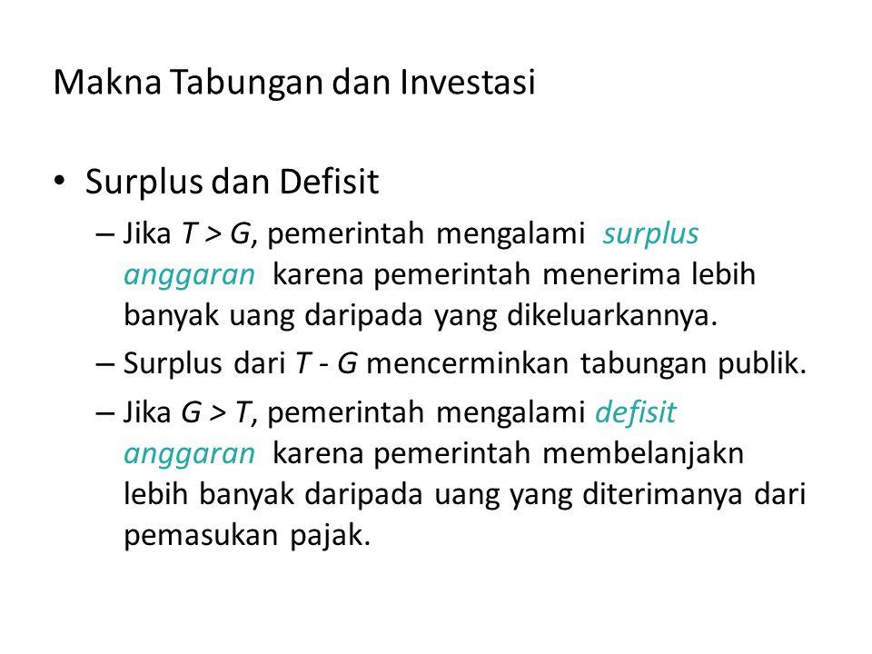 Makna Tabungan dan Investasi Surplus dan Defisit – Jika T > G, pemerintah mengalami surplus anggaran karena pemerintah menerima lebih banyak uang dari