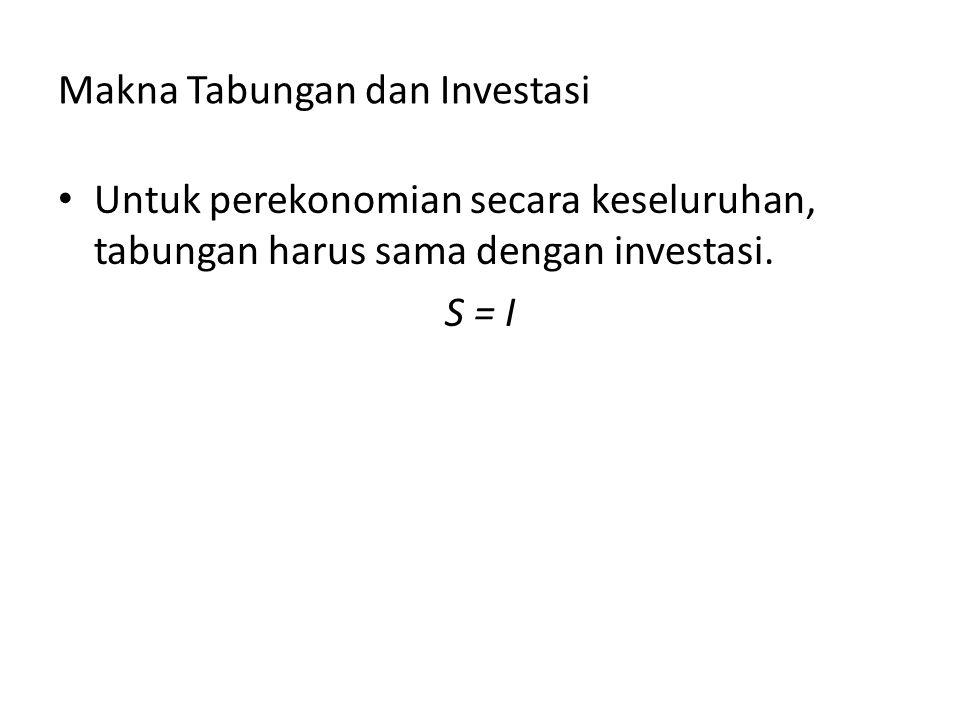 Makna Tabungan dan Investasi Untuk perekonomian secara keseluruhan, tabungan harus sama dengan investasi. S = I