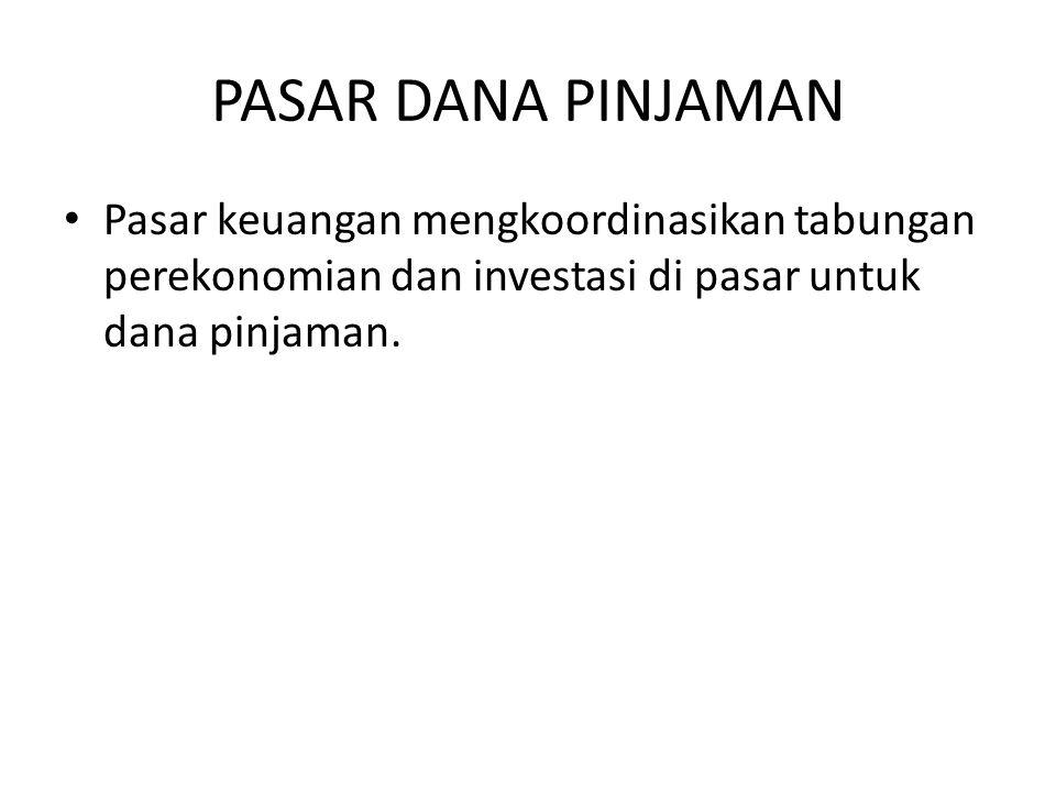 PASAR DANA PINJAMAN. Pasar keuangan mengkoordinasikan tabungan perekonomian dan investasi di pasar untuk dana pinjaman.