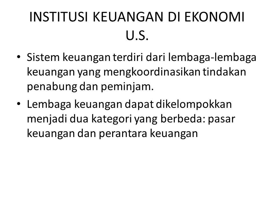 Figure 5 Hutang Pemerintah U.S.