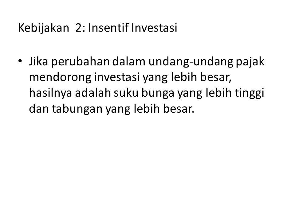 Kebijakan 2: Insentif Investasi Jika perubahan dalam undang-undang pajak mendorong investasi yang lebih besar, hasilnya adalah suku bunga yang lebih t