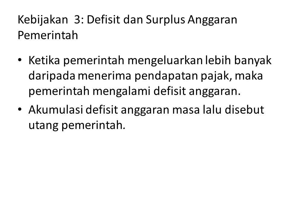 Kebijakan 3: Defisit dan Surplus Anggaran Pemerintah Ketika pemerintah mengeluarkan lebih banyak daripada menerima pendapatan pajak, maka pemerintah m