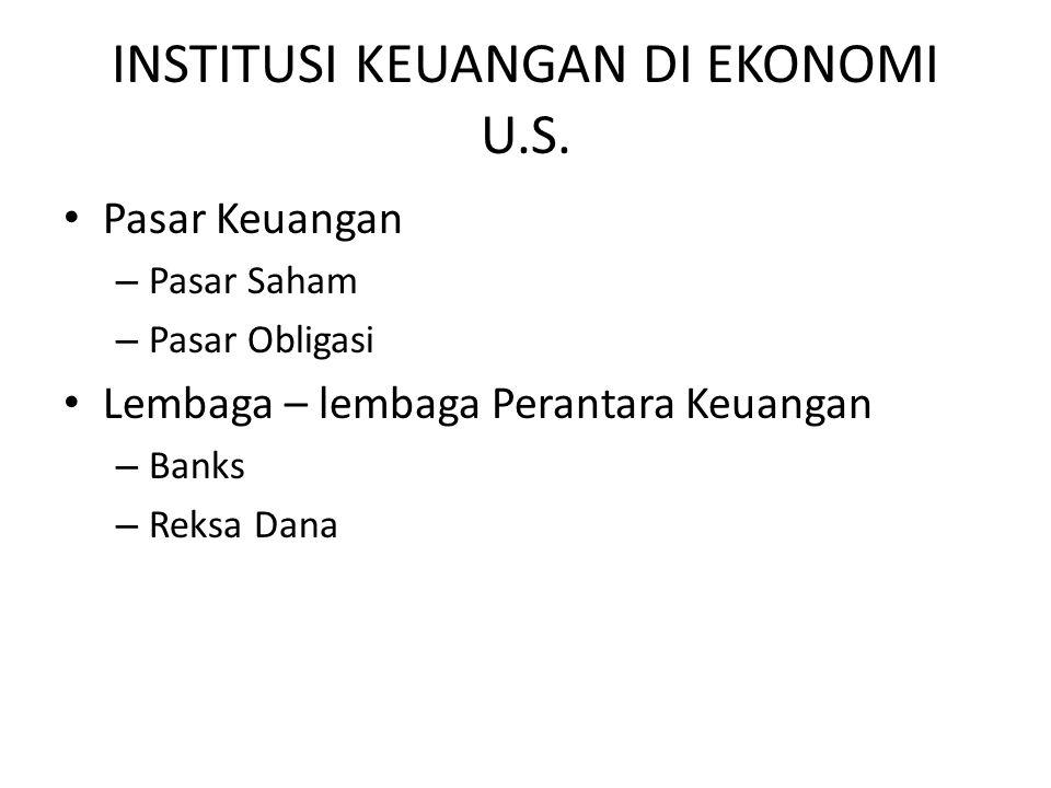 INSTITUSI KEUANGAN DI EKONOMI U.S. Pasar Keuangan – Pasar Saham – Pasar Obligasi Lembaga – lembaga Perantara Keuangan – Banks – Reksa Dana