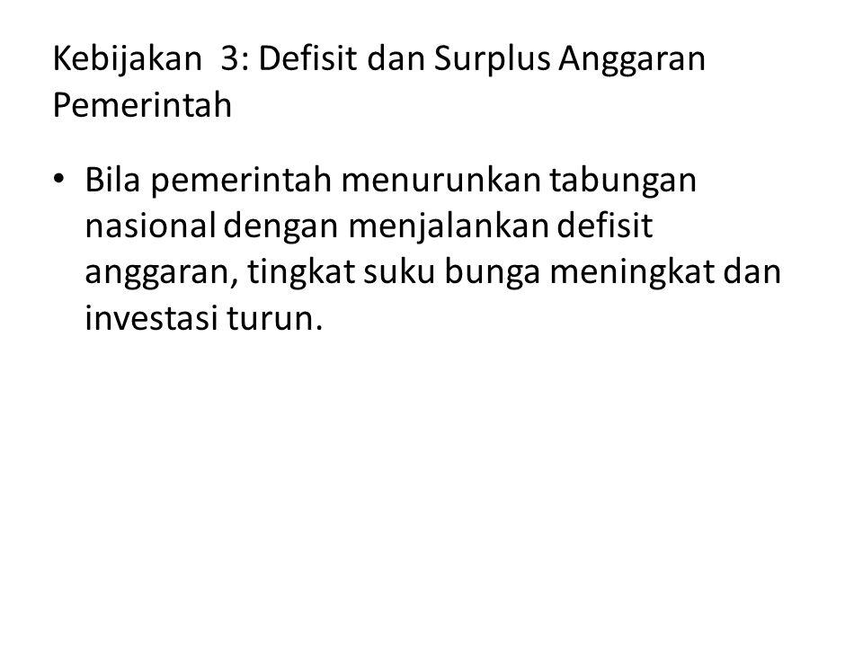 Kebijakan 3: Defisit dan Surplus Anggaran Pemerintah Bila pemerintah menurunkan tabungan nasional dengan menjalankan defisit anggaran, tingkat suku bu