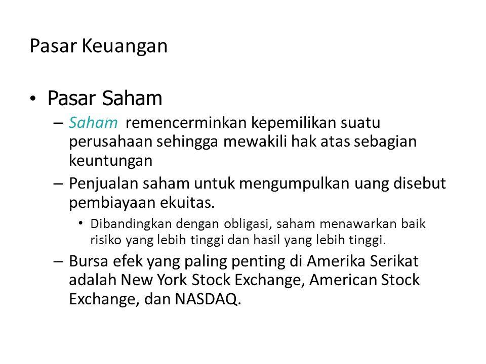 Pasar Keuangan Pasar Saham – Saham remencerminkan kepemilikan suatu perusahaan sehingga mewakili hak atas sebagian keuntungan – Penjualan saham untuk