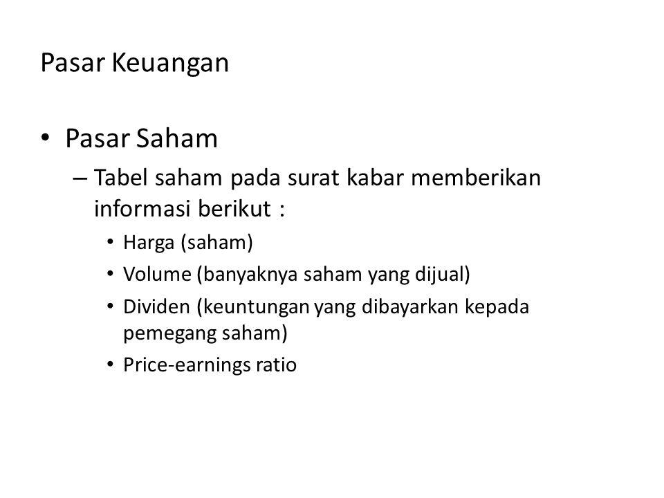 Pasar Keuangan Pasar Saham – Tabel saham pada surat kabar memberikan informasi berikut : Harga (saham) Volume (banyaknya saham yang dijual) Dividen (k