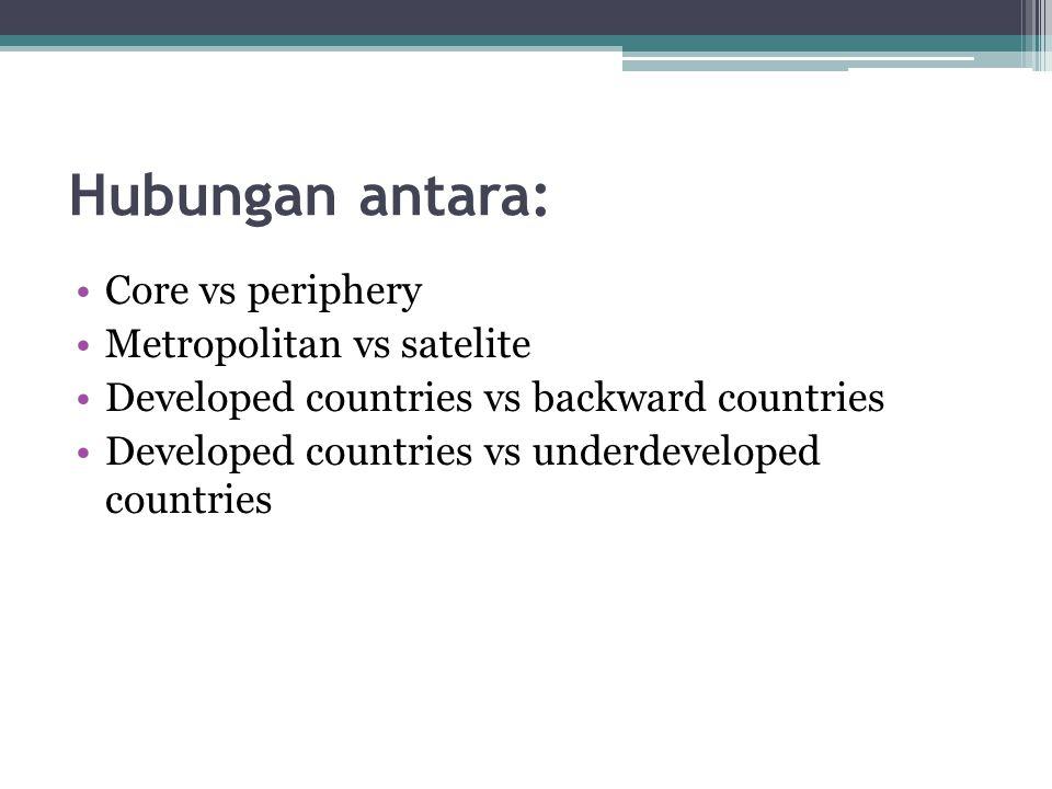 Hubungan antara: Core vs periphery Metropolitan vs satelite Developed countries vs backward countries Developed countries vs underdeveloped countries