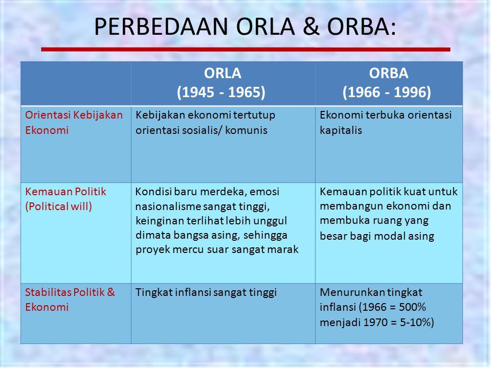 PERBEDAAN ORLA & ORBA: ORLAORBA (1945 - 1965)(1966 - 1996) Orientasi KebijakanKebijakan ekonomi tertutupEkonomi terbuka orientasi Ekonomiorientasi sos