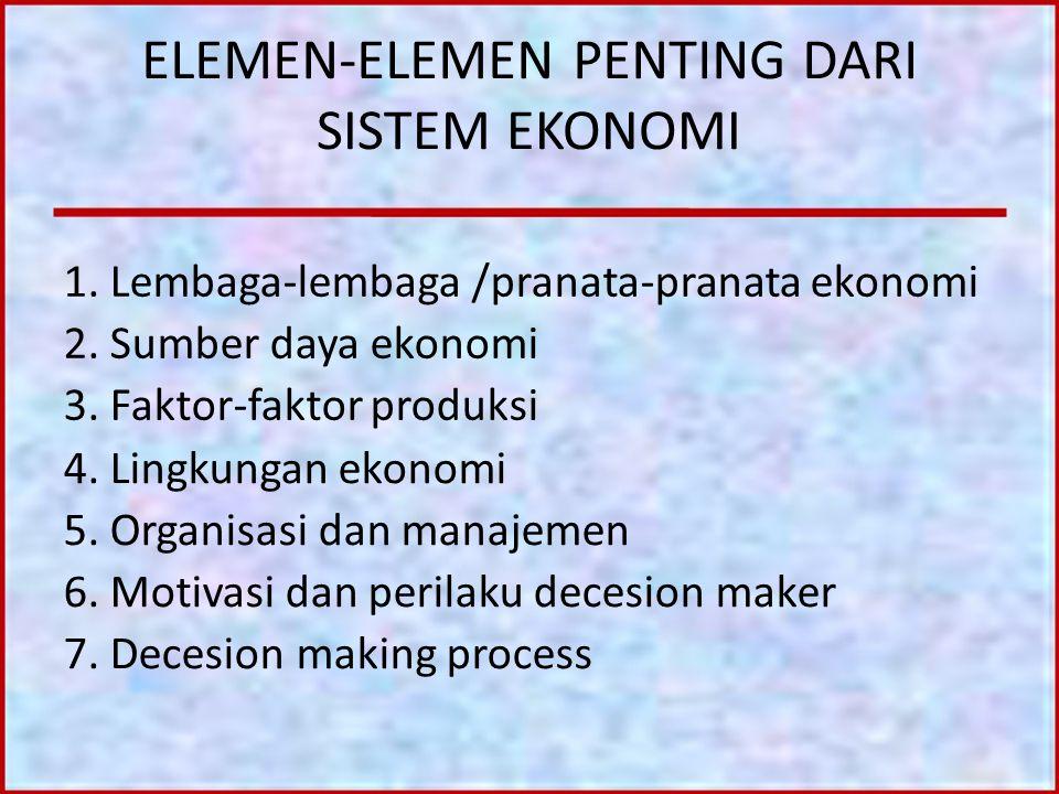 ELEMEN-ELEMEN PENTING DARI SISTEM EKONOMI 1. Lembaga-lembaga /pranata-pranata ekonomi 2. Sumber daya ekonomi 3. Faktor-faktor produksi 4. Lingkungan e
