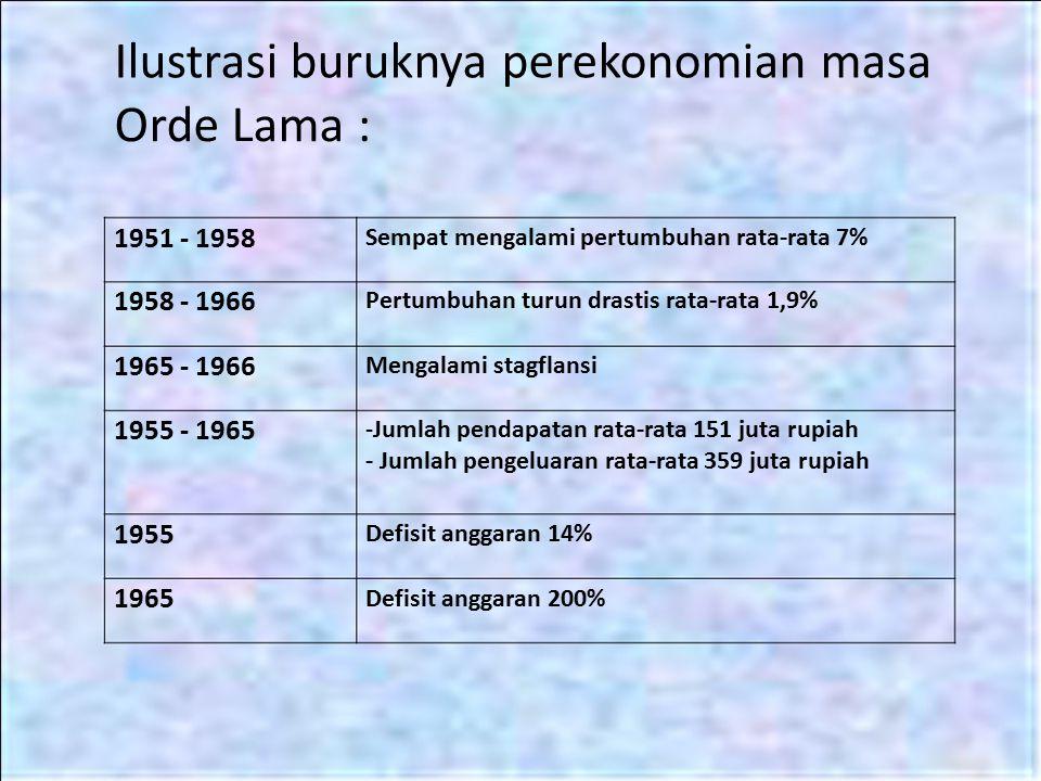 Ilustrasi buruknya perekonomian masa Orde Lama : 1951 - 1958 Sempat mengalami pertumbuhan rata-rata 7% 1958 - 1966 Pertumbuhan turun drastis rata-rata