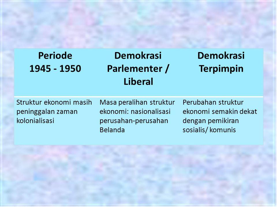 PeriodeDemokrasi 1945 - 1950Parlementer /Terpimpin Liberal Struktur ekonomi masihMasa peralihan strukturPerubahan struktur peninggalan zamanekonomi: n
