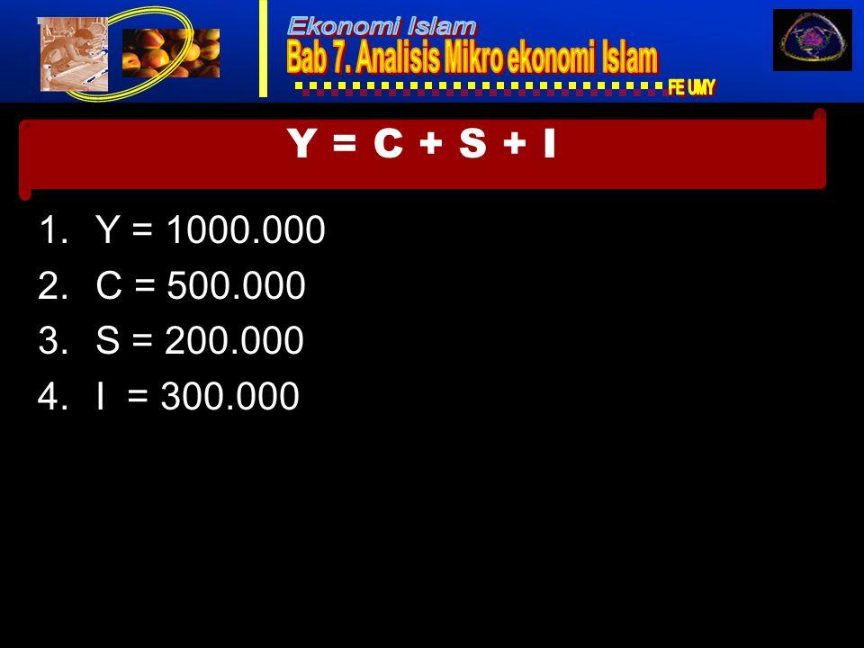 Ekonomi Islam2 1.Y = 1000.000 2.C = 500.000 3.S = 200.000 4.I = 300.000 Y = C + S + I