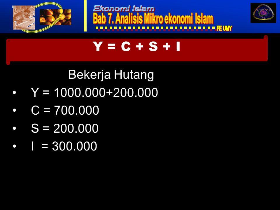 Ekonomi Islam3 Bekerja Hutang Y = 1000.000+200.000 C = 700.000 S = 200.000 I = 300.000 Y = C + S + I