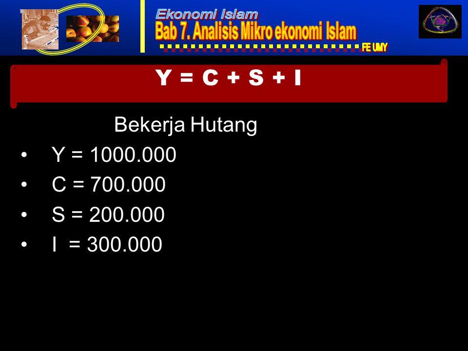 Ekonomi Islam4 Bekerja Hutang Y = 1000.000 C = 700.000 S = 200.000 I = 300.000 Y = C + S + I